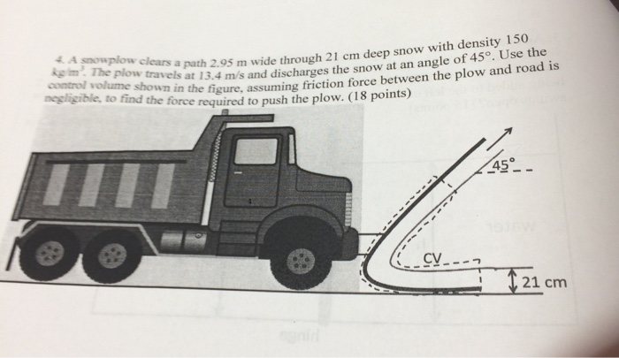Solved: A Snowplow Clears A Path 2.95 M Wide Through 21 Cm ...