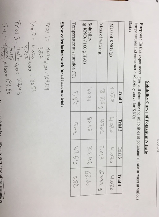 11: Solubility and Borax (Experiment)