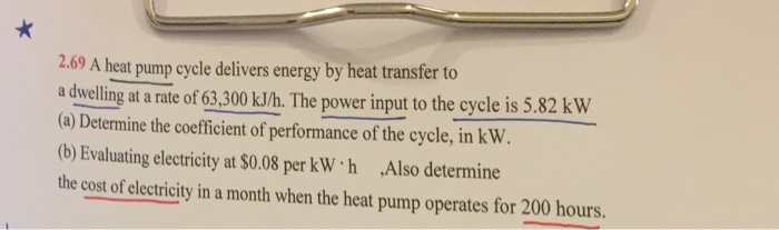 a heat pump cycle delivers energy by heat transfer
