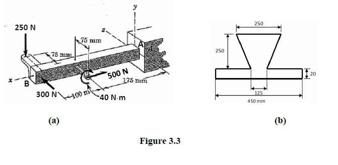 a  draw the shear force and the moment diagrams