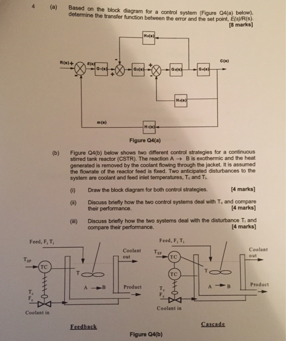 Solved  4  A  Based On The Block Diagram For A Control Sys