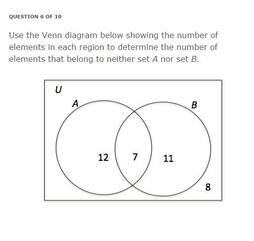 venn diagram for algebra engine diagram and wiring diagram. Black Bedroom Furniture Sets. Home Design Ideas