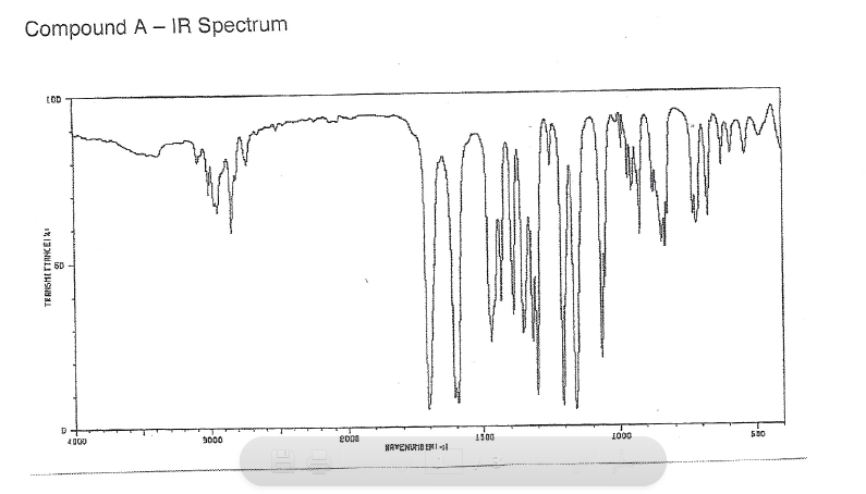 a review of infrared spectrum in Infrared spectroscopy (ir spectroscopy or vibrational spectroscopy) involves the interaction of infrared radiation with matter to produce an infrared spectrum.