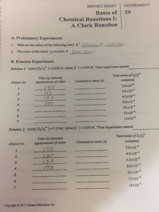 Chemical Equations Lab Report