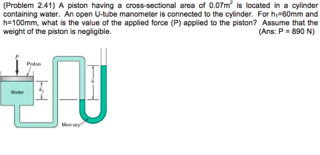 Cross Sectional Area of a Cylinder a Cross Sectional Area of
