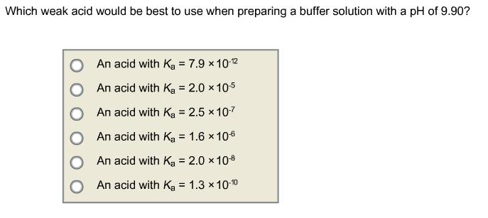 how to prepare boric acid solution