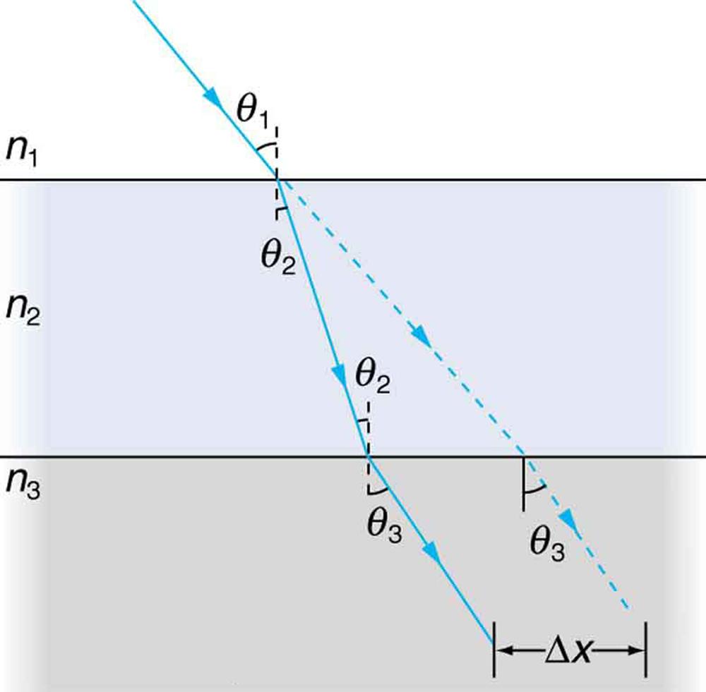 physics archive april 15 2013 chegg