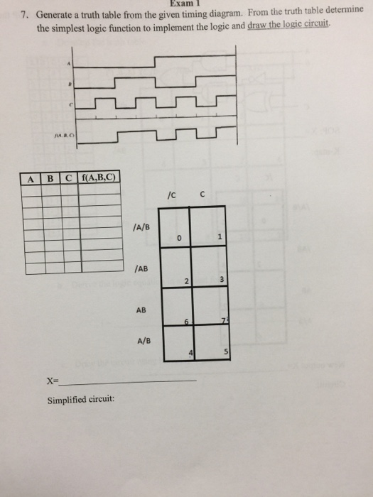 Solved  Generate A Truth Table From The Given Timing Diagr