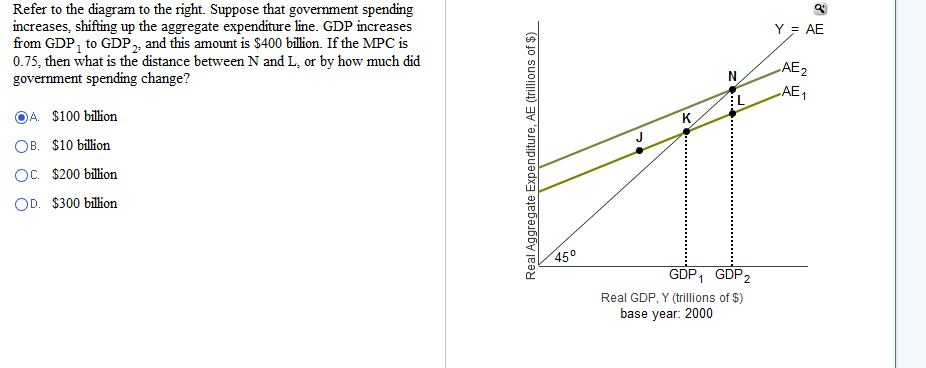 economics and correct answer Gce economics 6ec01  example, explaining the correct answer, diagrammatic analysis and eliminating one or more incorrect answers.