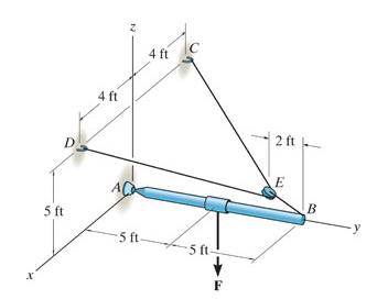 Statics homework help