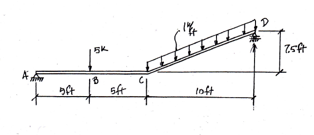showing all necessary calculations  draw the shear