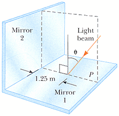 two plane mirrors meet at a right angle