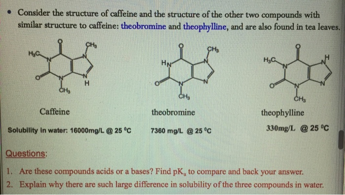 Stereochemistry of the 2,3-Dibromo-3-phenylpropanoic Acid