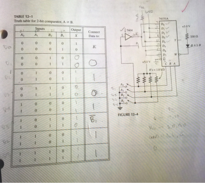 Table 12 1 truth table for 2 bit comparator a b i for 1 bit comparator truth table