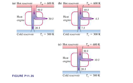 Thermodynamics homework help   Nursing resume writing service The Thermodynamics in Chemistry chapter of this Chemistry Homework Help course helps students complete their thermodynamics homework and earn better grades
