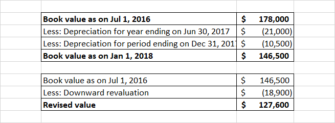 Book value as on Jul 1, 2016 $ Less: Depreciation for year ending on Jun 30, 2017 $ Less: Depreciation for period ending on D
