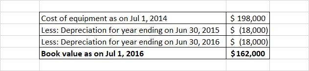 Cost of equipment as on Jul 1, 2014 $ 198,000 Less: Depreciation for year ending on Jun 30, 2015 $ (18,000) Less: Depreciatio