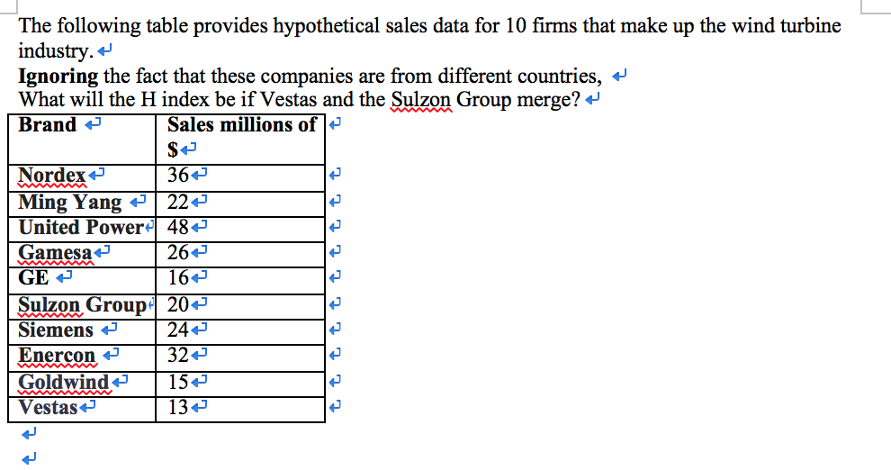 Solved: The Following Table Provides Hypothetical Sales Da