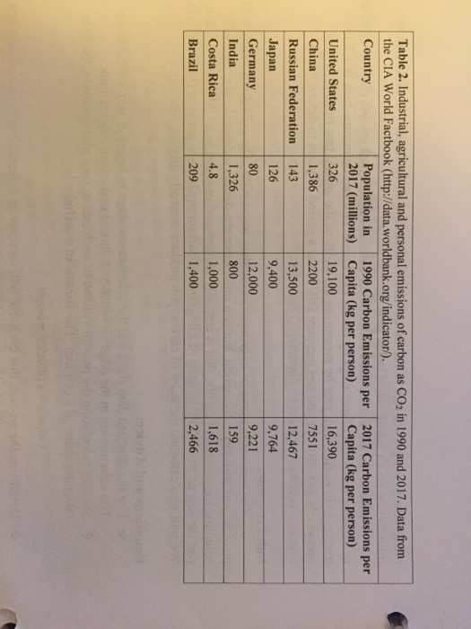 Forest Carbon Sequestration Calculations Worksheet ...