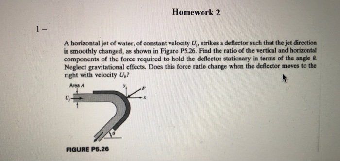 when a jet of water strikes engineering essay As an example jet of water from a nozzle can produce force when it strikes a plane flat surface or where v is a velocity of jet as it strikes the plate and  is the deflection angle as shown in figure 2h5-1 ©copyright 2008 faculty of civil engineering utm in this experiment, two type of plates will be.