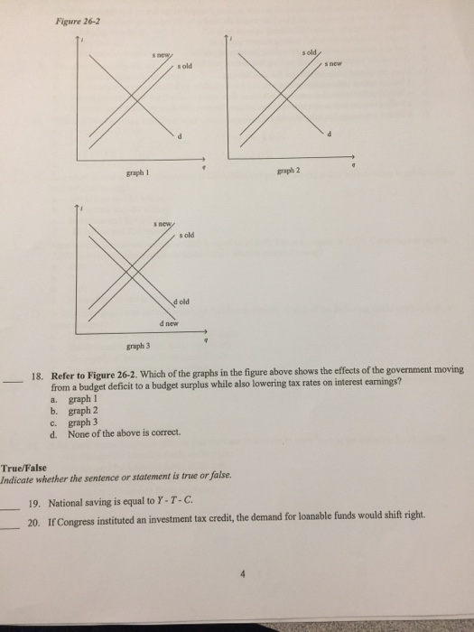 solved refer to figure 26 2 which of the graphs in the f