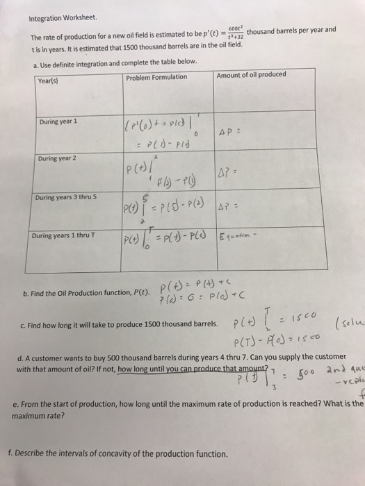 Solved: Integration Worksheet  600r2 T3+32 The Rate Of Pro
