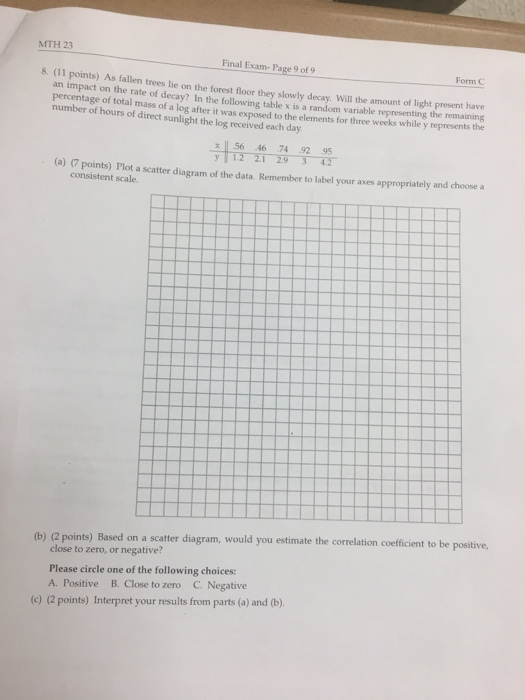 Solved: MTH 23 Final Exam- Page 9 Of 9 Form C 8  (11 Point