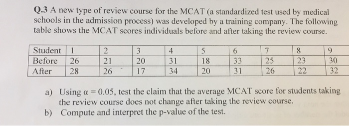Solved Q3 A New Type Of Review Course For The Mcat A St