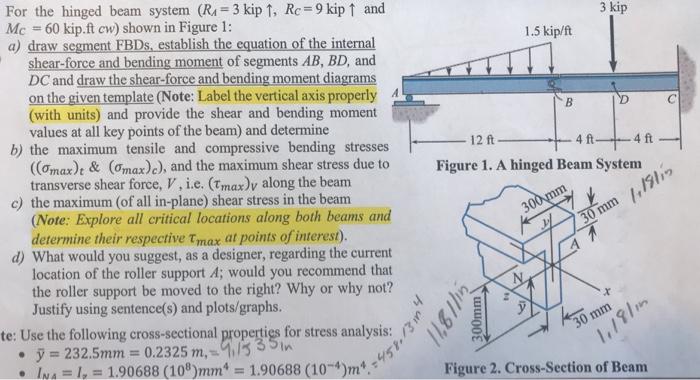 Solved: 3 Kip For The Hinged Beam System (R,-3 Kipt  RCT9