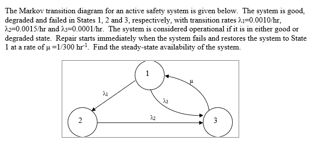 the markov transition diagram for an active safety system is given below   the system is
