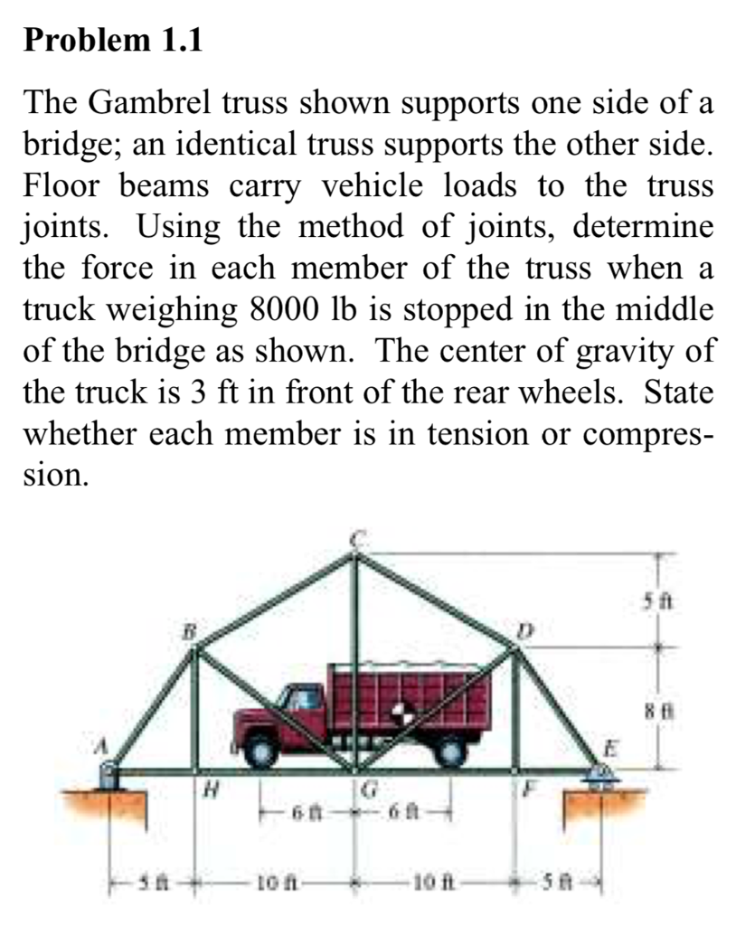 Solved: Problem 1 1 The Gambrel Truss Shown Supports One S