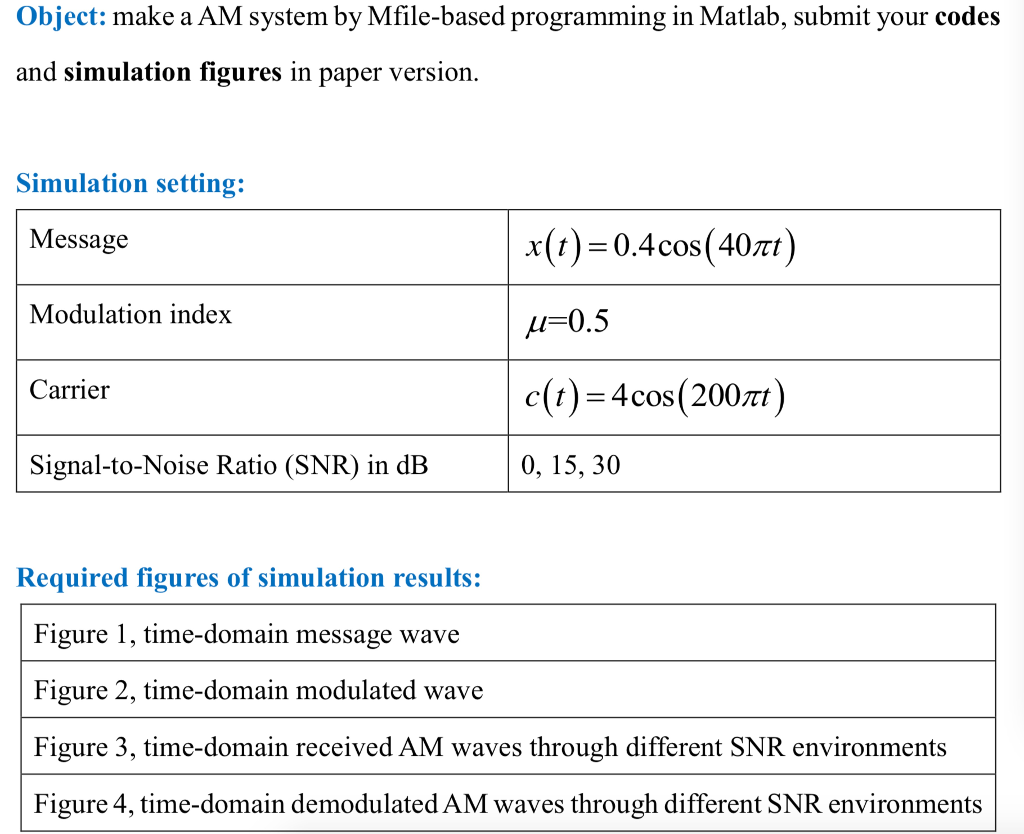 Solved: Object: Make A AM System By Mfile-based Programmin