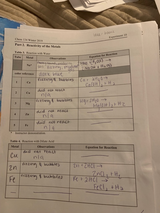 Solved: Chem 134 Winter 2019 Experiment 10 Data And Result