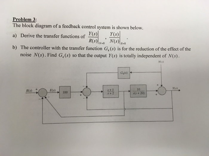 Problems Of Block Diagram Reduction In Control System Trusted