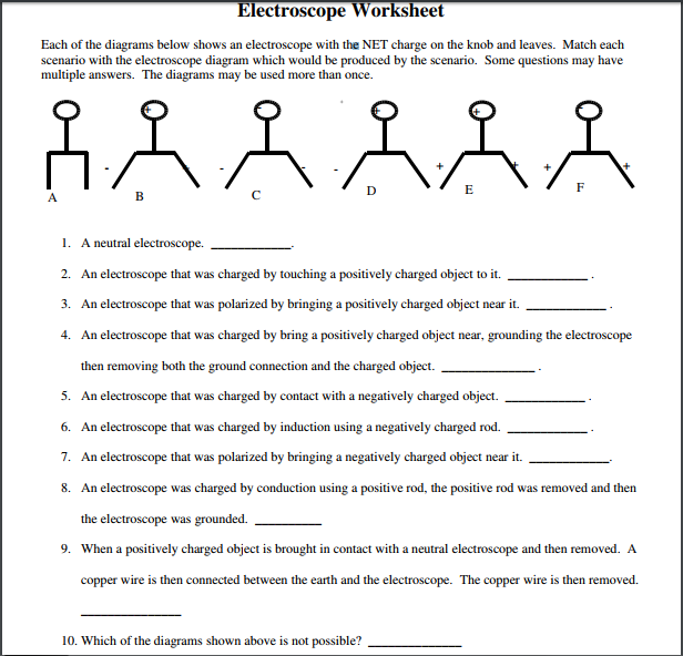 Solved: Hey There, I Have A Worksheet That Involves Electr ...