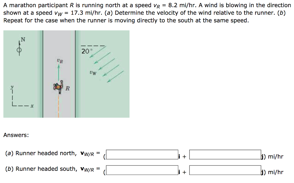 Solved: A Marathon Participant R Is Running North At A Spe
