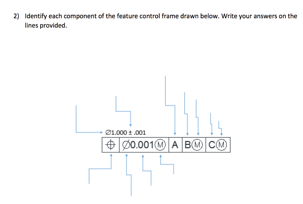 Solved: 2) Identify Each Component Of The Feature Control ...