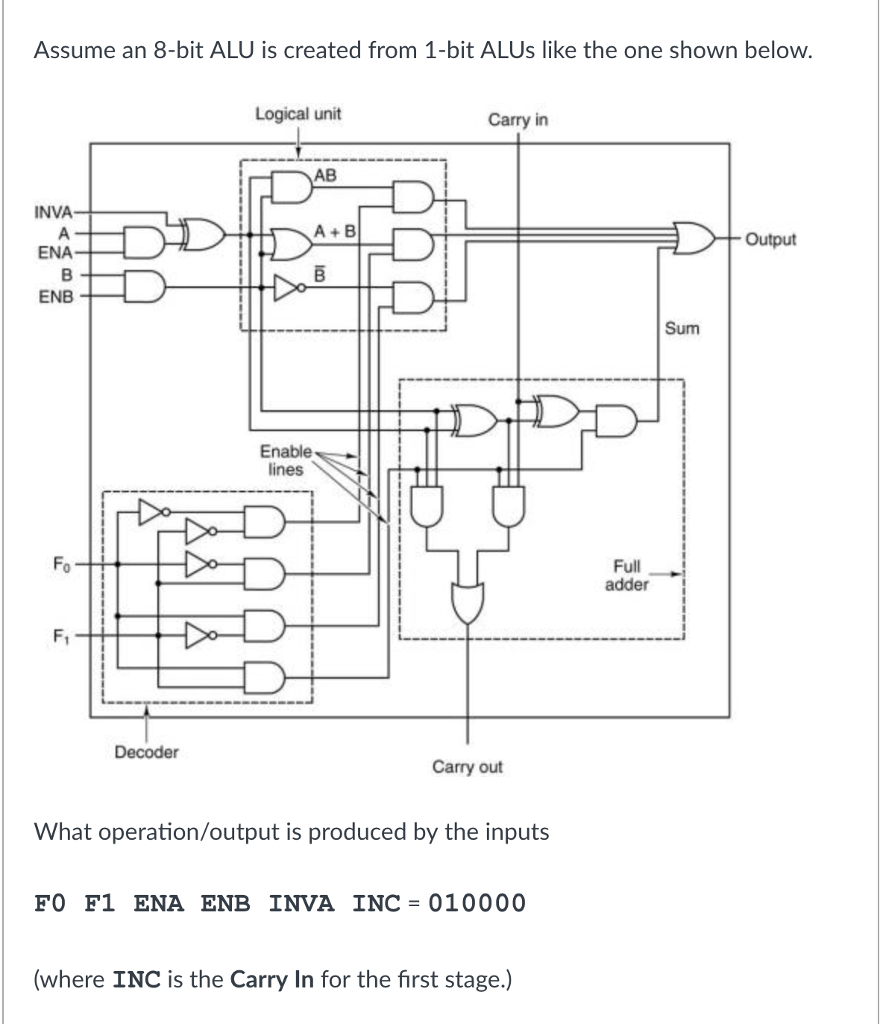 8 Bit Adder Circuit Diagram | Circuit Diagram Of 8 Bit Alu Wiring Diagram