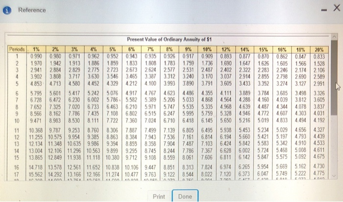 Solved Reference For The Present Value Of 1 Table Refere