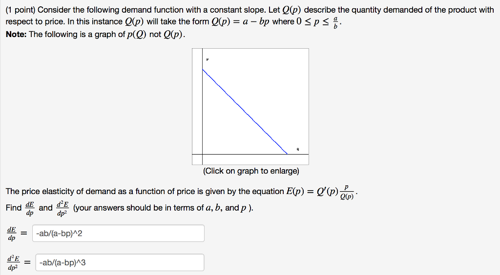 Solved 1 Point Consider The Following Demand Function W