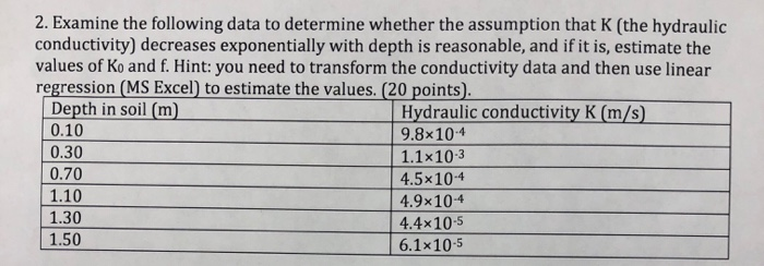 2. Examine the following data to determine whether the assumption that K (the hydraulic conductivity) decreases exponentially with depth is reasonable, and if it is, estimate the values of Ko and f. Hint: you need to transform the conductivity data and then use linear regression (MS Excel) to estimate the values. (20 points Depth in soil (m) 0.10 0.30 0.70 1.10 1.30 1.50 Hydraulic conductivity K (m/s) 9.8x104 1.1x103 4.5x10-4 4.9x10-4 4.4x10-5 6.1x105
