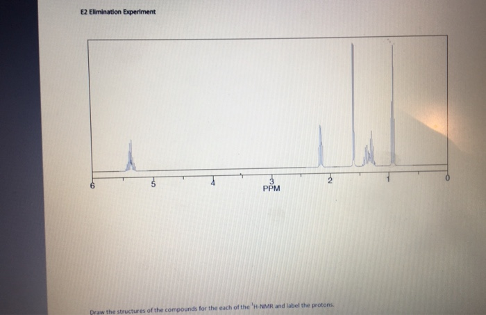 E2 Elimination Experiment PPM Praw the structures of the compounds for the each of the H-NMR and label the protons