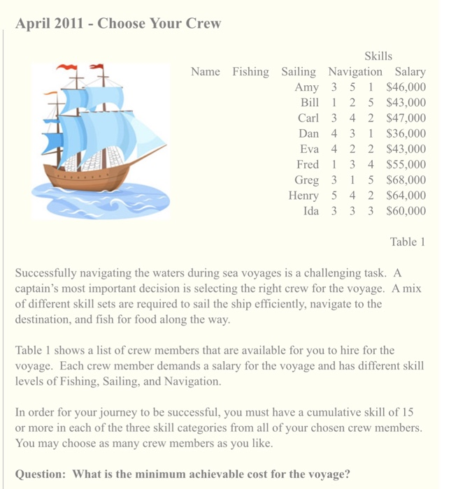 Solved: Successfully Navigating The Waters During Sea Voya