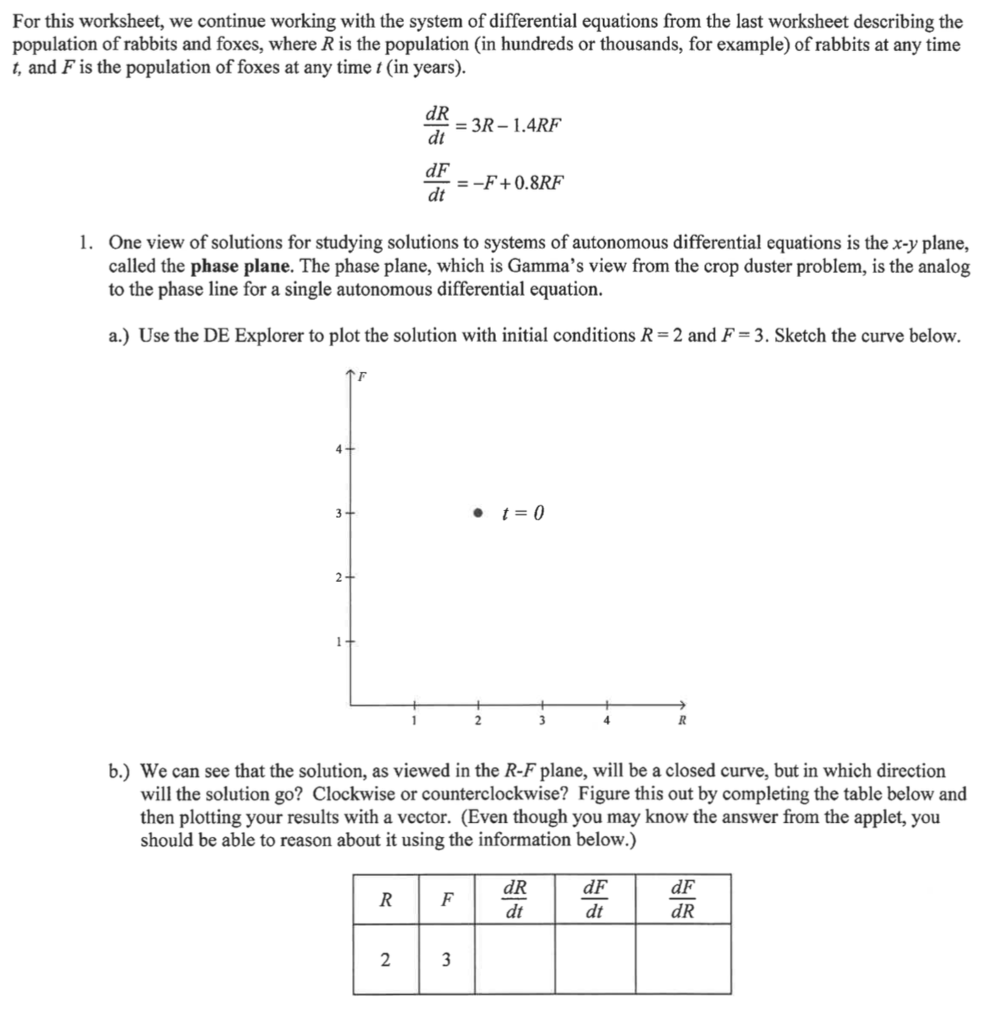 For This Worksheet, We Continue Working With The S... | Chegg.com