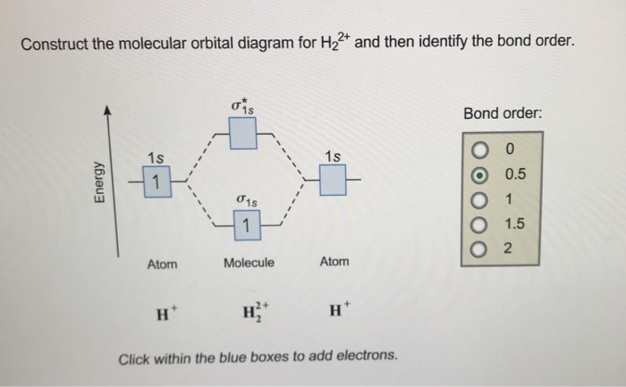 Solved Construct The Molecular Orbital Diagram For H2t An