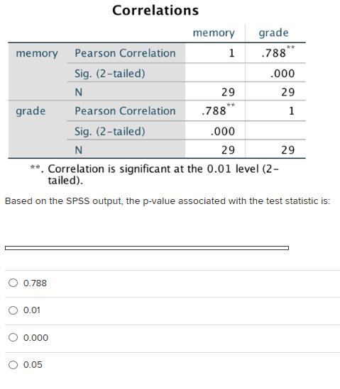 Correlations Memory Grade 1788 Pearson Correlation Sig 2 Tailed 29