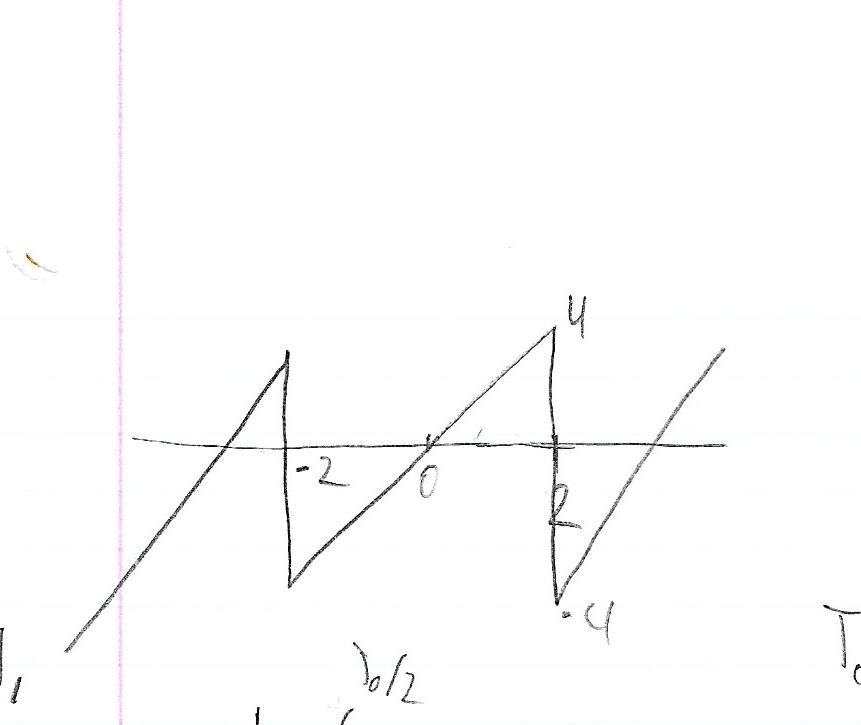 Solved: Matlab Time Scale Help  I'm Trying To Make The Sig
