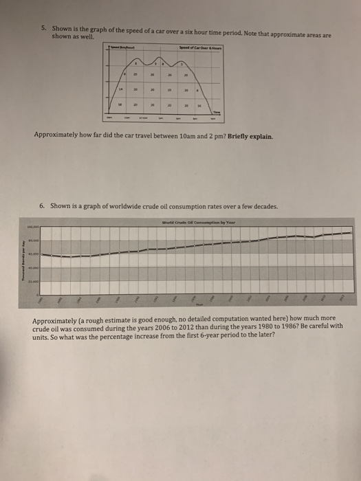5  Shown Is The Graph Of The Speed Of A Car Over A