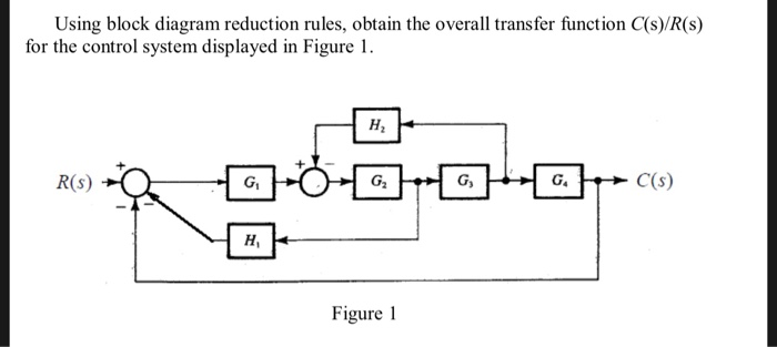 Solved: Using Block Diagram Reduction Rules, Obtain The Ov... | Chegg.comChegg