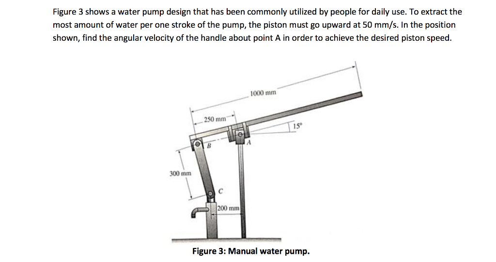 Solved: Figure 3 Shows A Water Pump Design That Has Been C